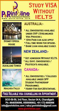 Study in Canada without IELTS test - Graduateshotline
