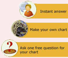 Free Online Astrology In Pune ASTROLOGY Services 8571953953