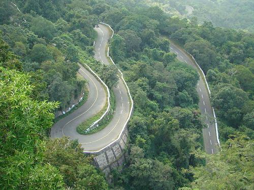 Coimbatore Tourist Places
