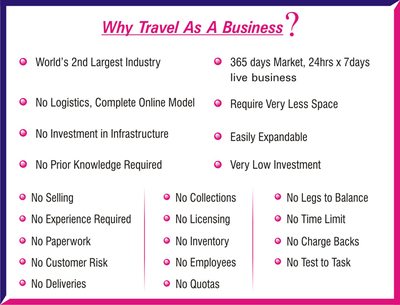 Cheapest Travel Agency, Online Business, White Label - Tour