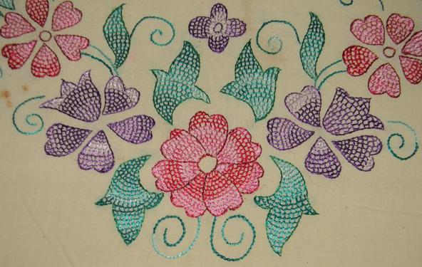 Kutch Embroidery Tutorials Images