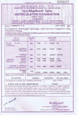 EASY To Obtain A Duplicate Certificate For SSLC HSC 10th 12 In