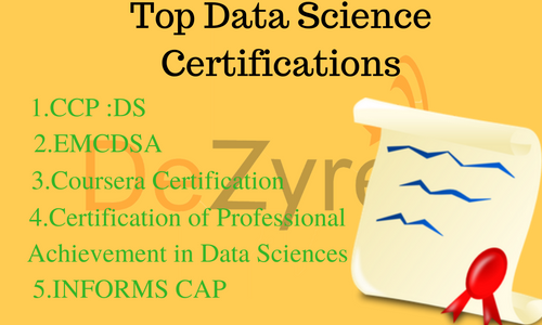 Data Science Certification - Teaching Course In Mysore Road
