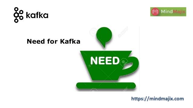 Apache Kafka Training Certification Course | Mindmajix - Teaching