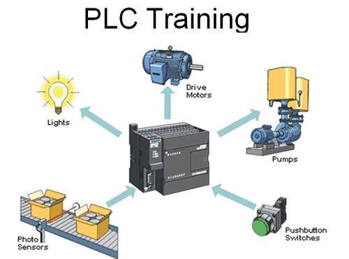 Industrial Automation Plc Scada Hmi Vfd Training Centre