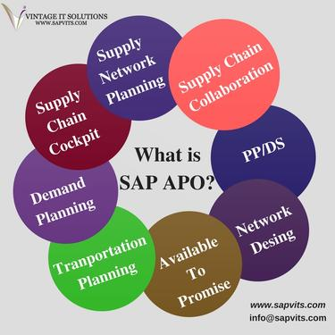 SAP APO GATP Training In In Pune, Mumbai, Hyderabad India