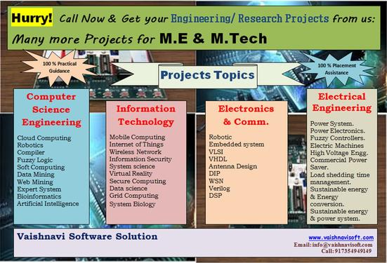 Final Year Students Projects - CSE, ECE, EEE, IT - Teaching Course