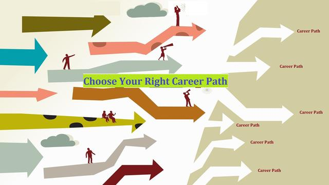 Best Job Oriented HR Training & IT Training Courses In Pune