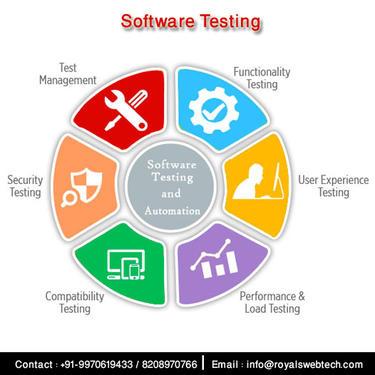 Software Testing Internship @ Nandanvan - Software Training