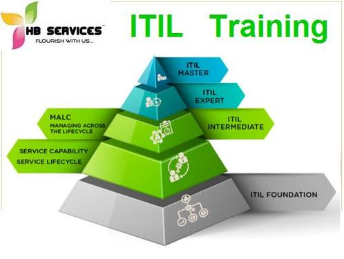 Low cost it certification programs