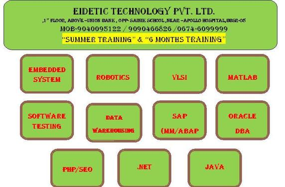 SUMMER TRAINING - EMBEDDED SYSTEM, VLSI,MATLAB,ROBOTICS,PHP