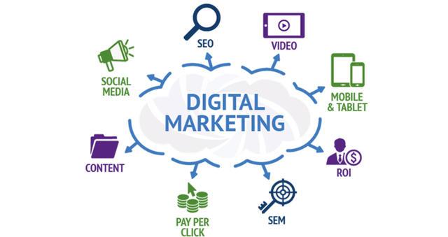 Digital Marketing Company In Noida Sector 63 - Computer