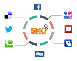 Top SMO Services Company In Hyderabad IQ Wave Solutions