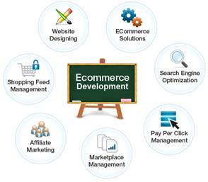 how to start e-commerce website