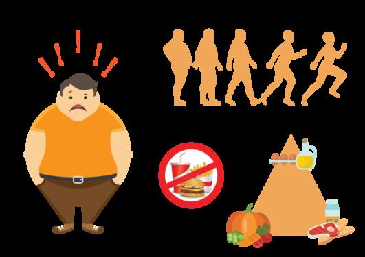 Best Weight Loss Ayurvedic Treatment At Parijatak Ayurveda - Weight