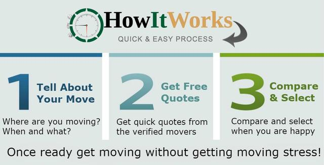 online moving quotes from pune in few minute packers