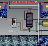 Wireless Water Level Controller for sale  Tambaram