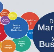 Digital marketing training in saibaba colony for sale  Saibaba Colony