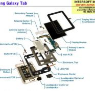 tablet pc course                         Surat for sale  India